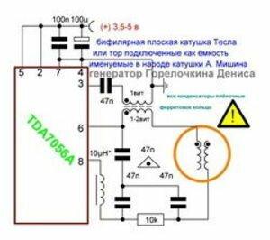 генератор синуса Д.Горелочника